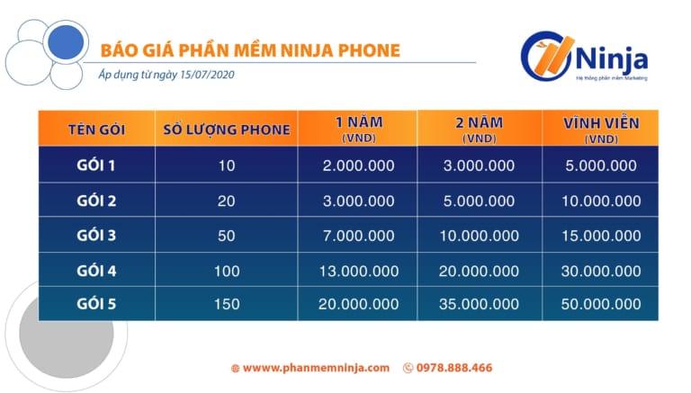 bảng giá ninja phone