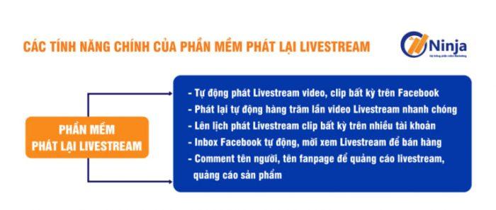 Tính năng phần mềm phát lại Livestream